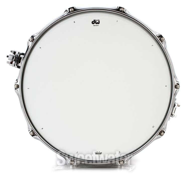 DW Collector's Series Concrete Snare Drum Review - inSync ...