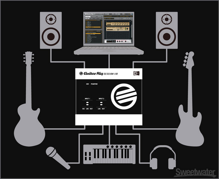 free download guitar rig 4 pro full version crack