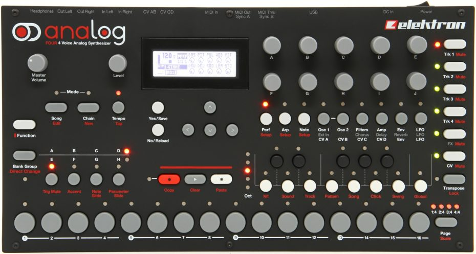 Sound Module Buying Guide | Sweetwater