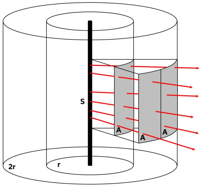 Line array source diagram