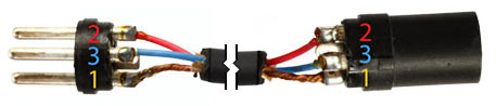 How To Make Audio Cables Sweetwater