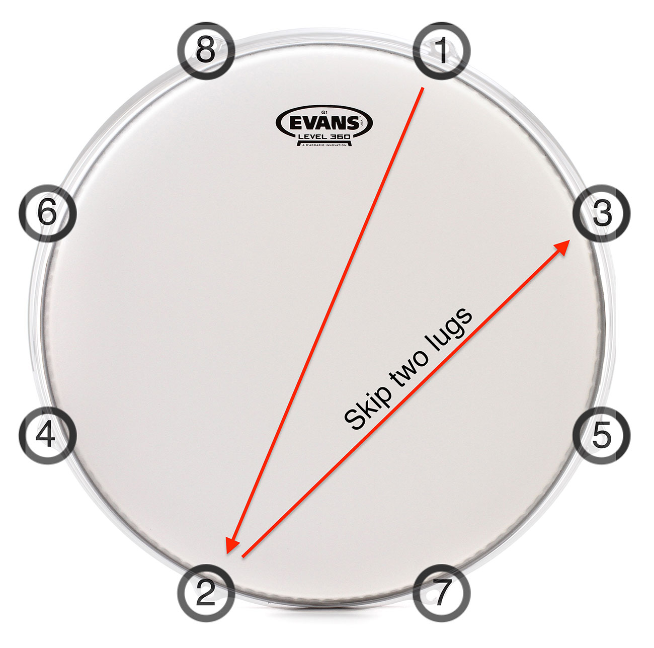How To Tune Drums Sweetwater