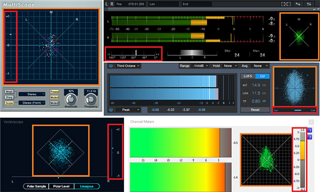 How Phase Meters Can Help Your Mixes