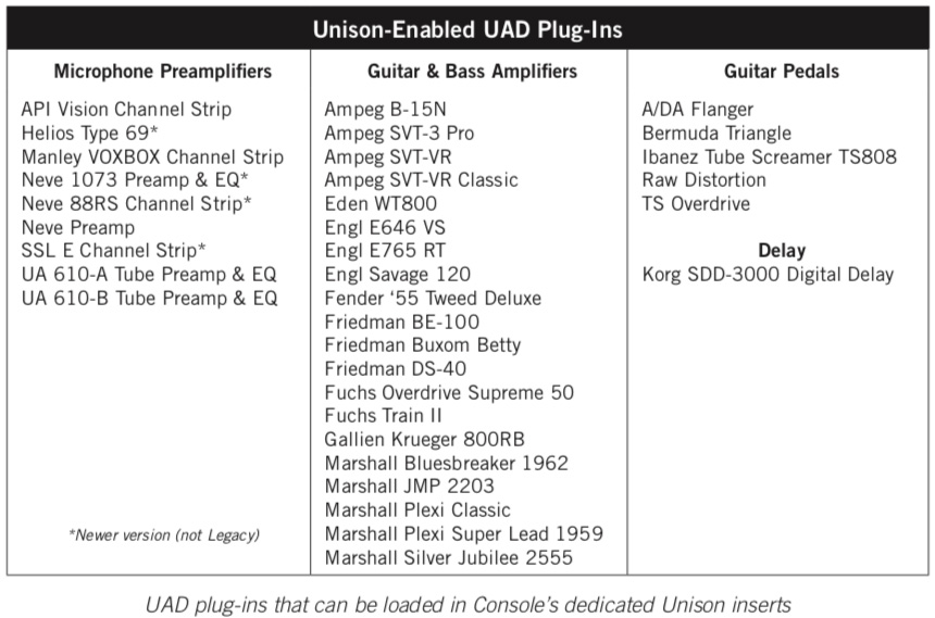 How to Use UA Unison Preamp/Amp Models   Sweetwater
