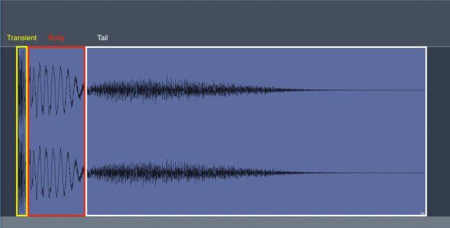 Audio-waveform-transients-diagram