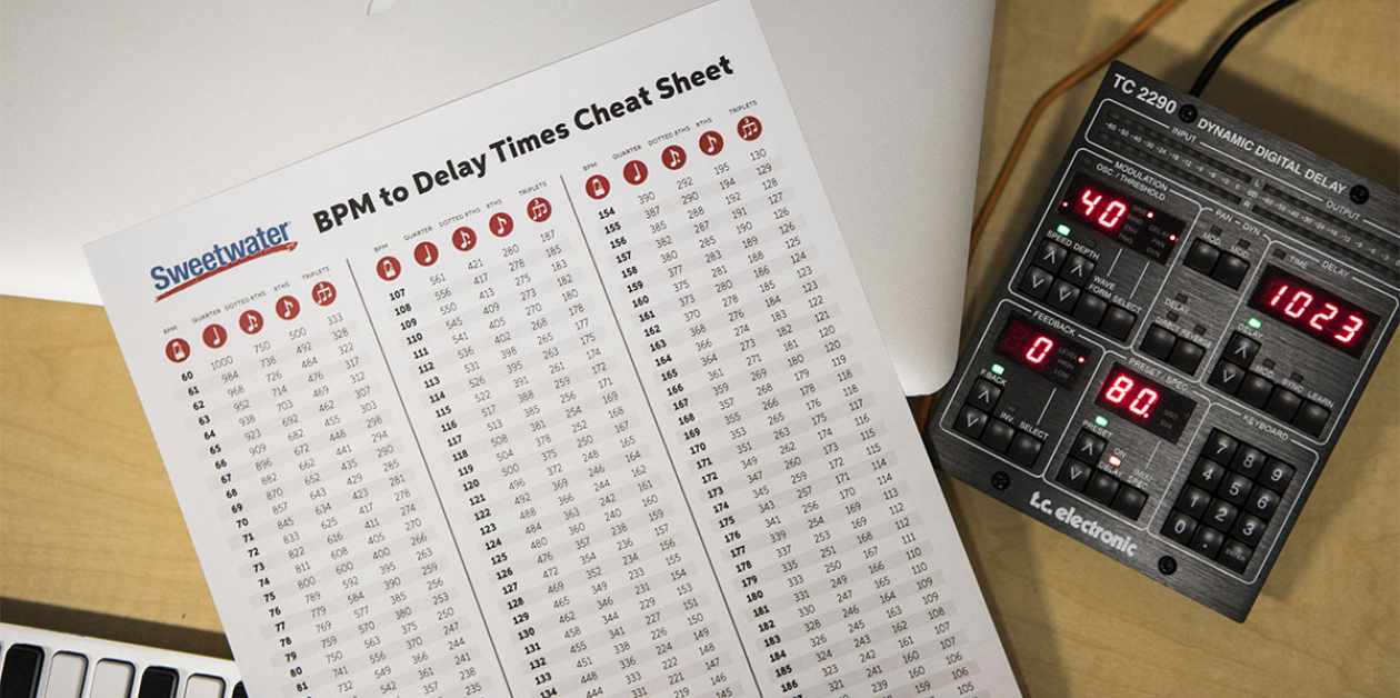 BPM to Delay Times Cheat Sheet | Sweetwater