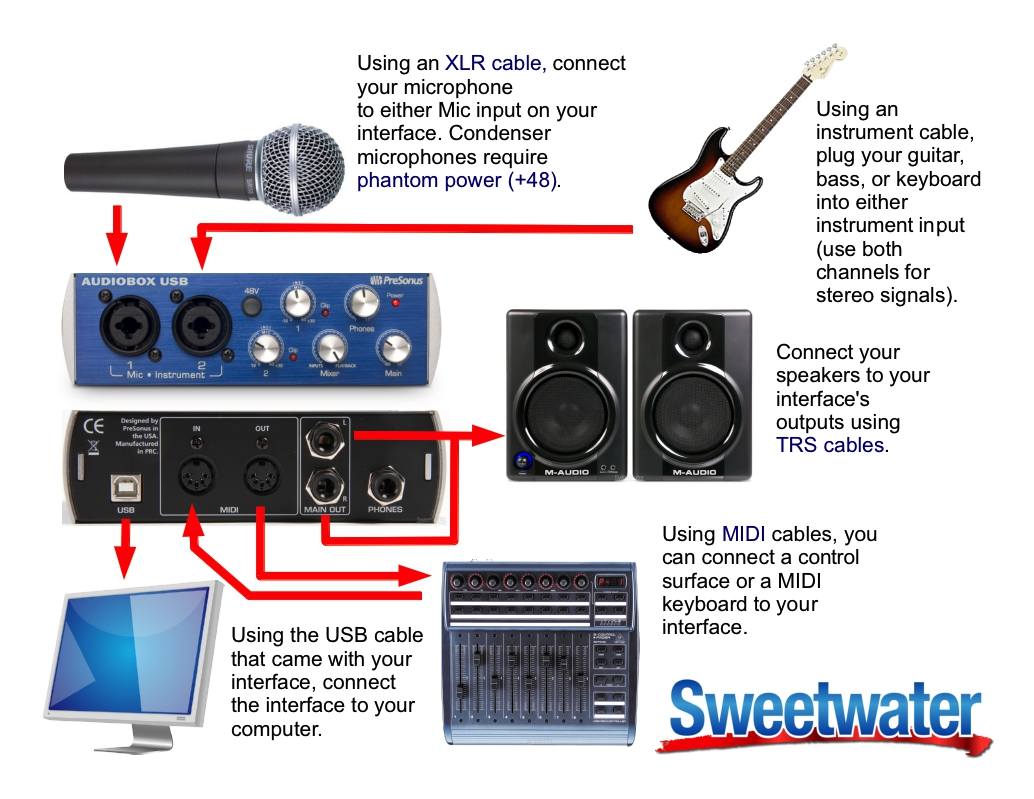 Example Setup Diagram For A Presonus Audiobox Usb 22vsl Sweetwater Wire Microphone Mic Wiring