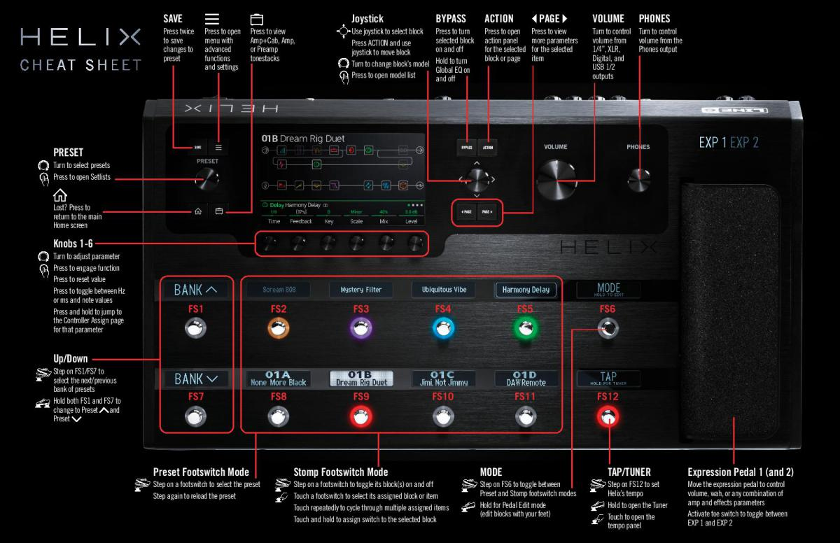Line 6 Helix Cheat Sheet Sweetcare