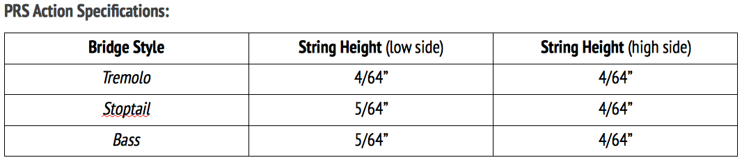 Guitar Setup What Is The Correct String Height For My Guitar
