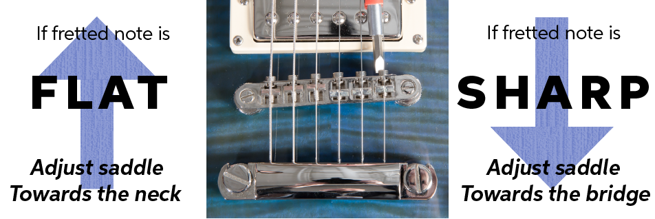 How To Setup Your Electric Guitar Part 3: Intonation