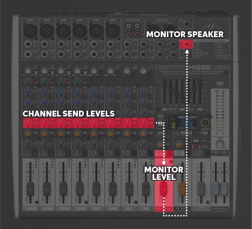 How to Set Up Stage Monitors   Sweetwater