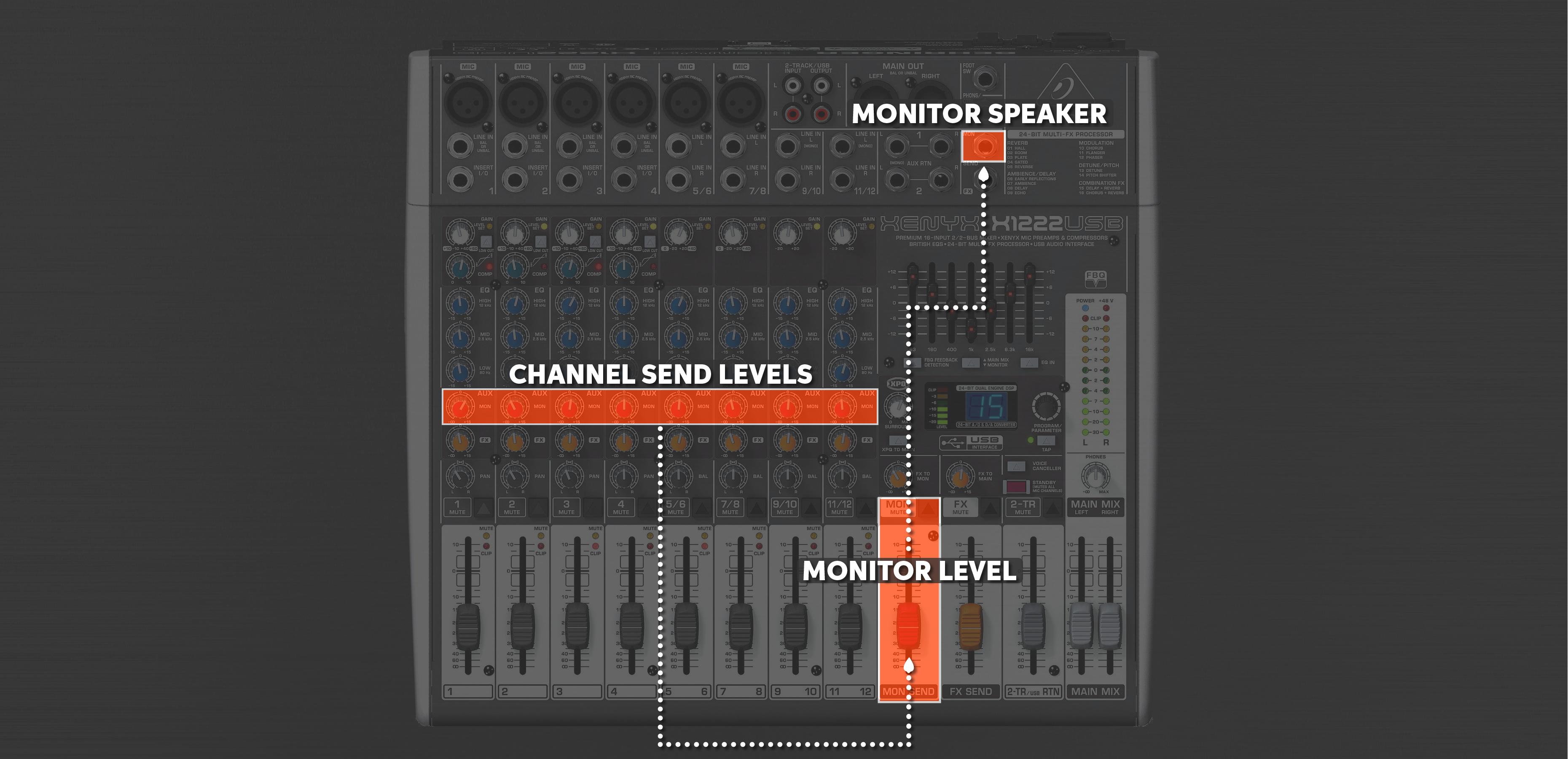 Mixer Quickstart Guide