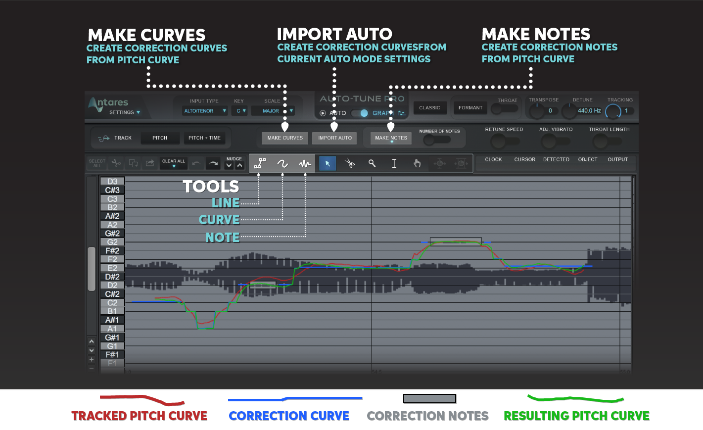 Auto-Tune Quickstart Guide | Sweetwater